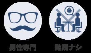 6つの安心保障 男性専門 勧誘ナシ