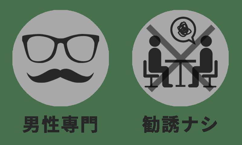 メンズ脱毛フィーゴ6つの約束 男性専門&勧誘ナシ