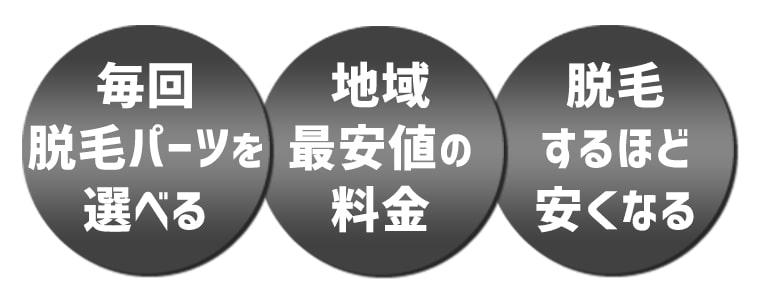完全都度払い制メンズ脱毛フィーゴ名古屋店は毎回自由に脱毛パーツを選べて地域最安値!脱毛パーツが増えるほど安くなる料金システム