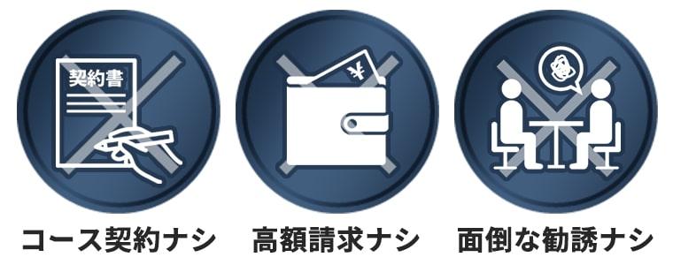 メンズ脱毛フィーゴ大阪心斎橋店は高額な回数制コース契約・勧誘一切ナシ